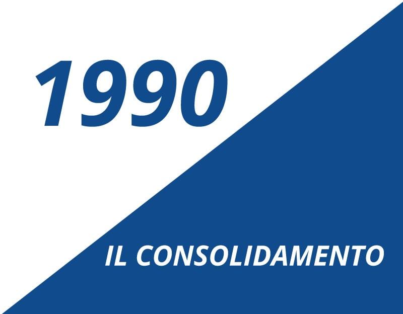 Anni 1990